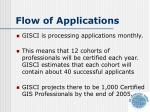 flow of applications
