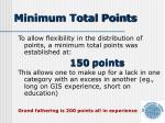 minimum total points