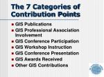 the 7 categories of contribution points