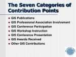 the seven categories of contribution points