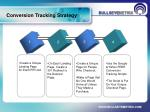 conversion tracking strategy