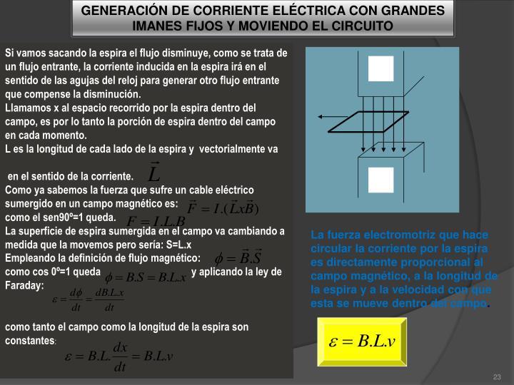 GENERACIÓN DE CORRIENTE ELÉCTRICA CON GRANDES IMANES FIJOS Y MOVIENDO EL CIRCUITO