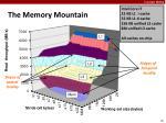 the memory mountain3