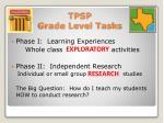 tpsp grade level tasks