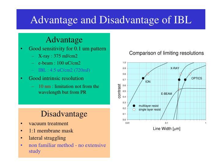 Advantage and disadvantage of ibl