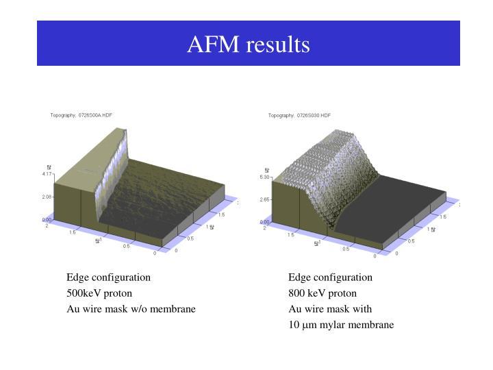 AFM results