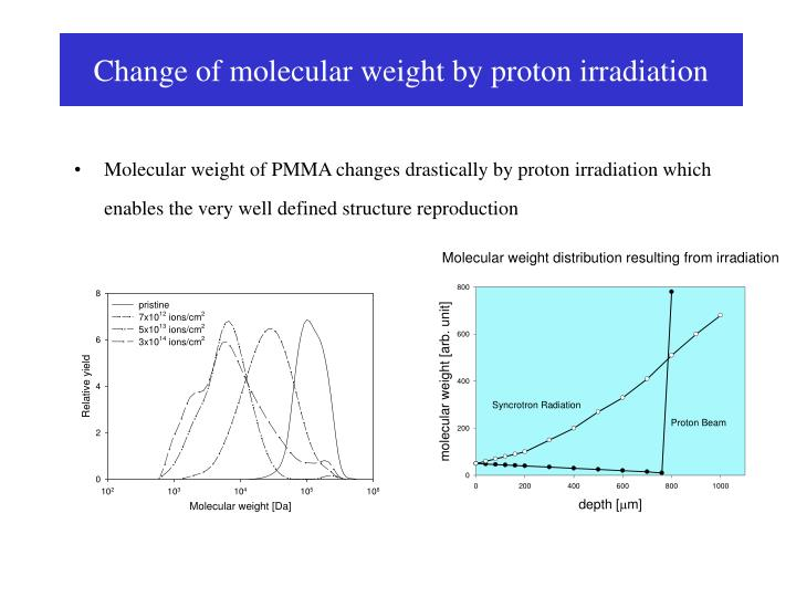 Change of molecular weight by proton irradiation