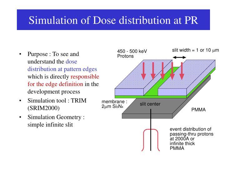 Simulation of Dose distribution at PR
