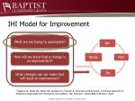ihi model for improvement
