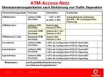 atm access netz