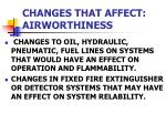 changes that affect airworthiness1