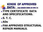 kinds of approved data faa order 8300 10 chg 15