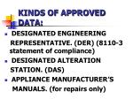 kinds of approved data