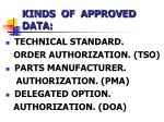 kinds of approved data2