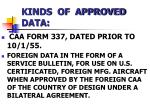 kinds of approved data3