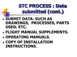 stc process data submitted cont