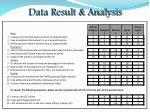 data result analysis