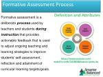 formative assessment process1