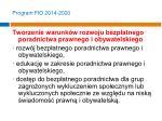 program fio 2014 20206