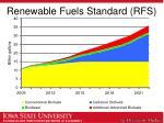 renewable fuels standard rfs