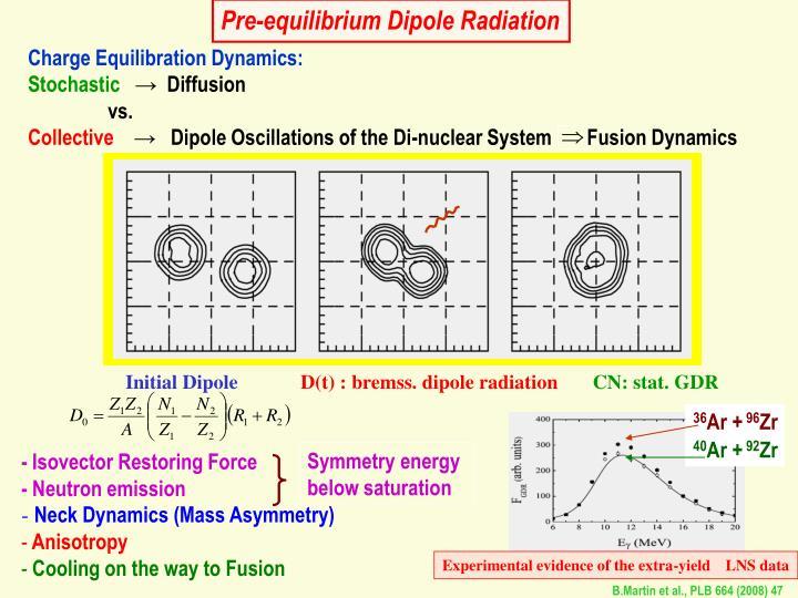 Pre-equilibrium Dipole Radiation