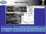 high order filter