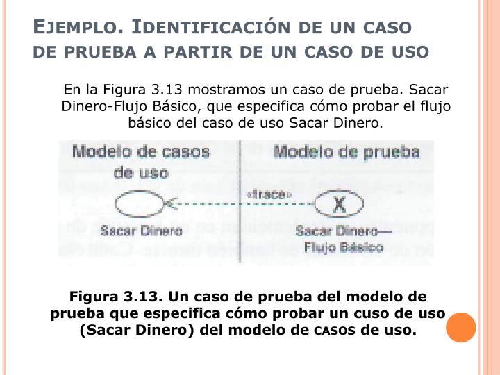 Ejemplo. Identificación de un caso de prueba a partir de un caso de uso