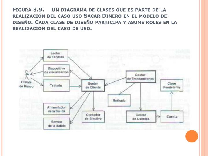 Figura 3.9.    Un diagrama de clases que es parte de la realización del caso uso Sacar Dinero en el modelo de diseño. Cada clase de diseño participa y asume roles en la realización del caso de uso.