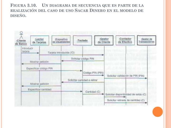 Figura 3.10.    Un diagrama de secuencia que es parte de la realización del caso de uso Sacar Dinero en el modelo de diseño.