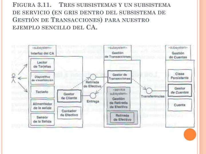Figura 3.11.    Tres subsistemas y un subsistema de servicio (en gris dentro del subsistema de Gestión de Transacciones) para nuestro ejemplo sencillo del CA.