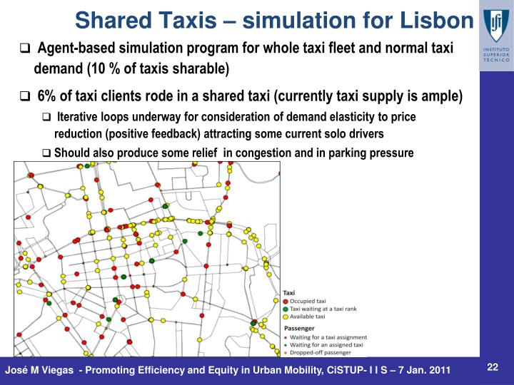 Shared Taxis – simulation for Lisbon
