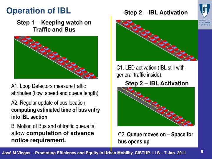 Operation of IBL
