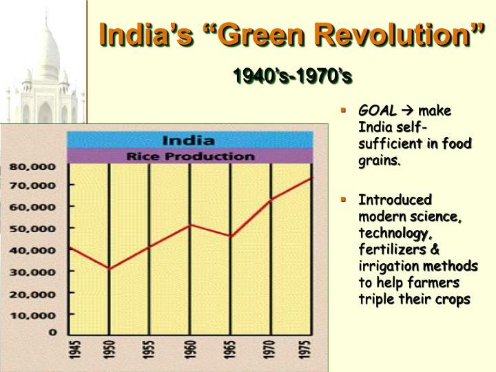 "India's ""Green Revolution"""