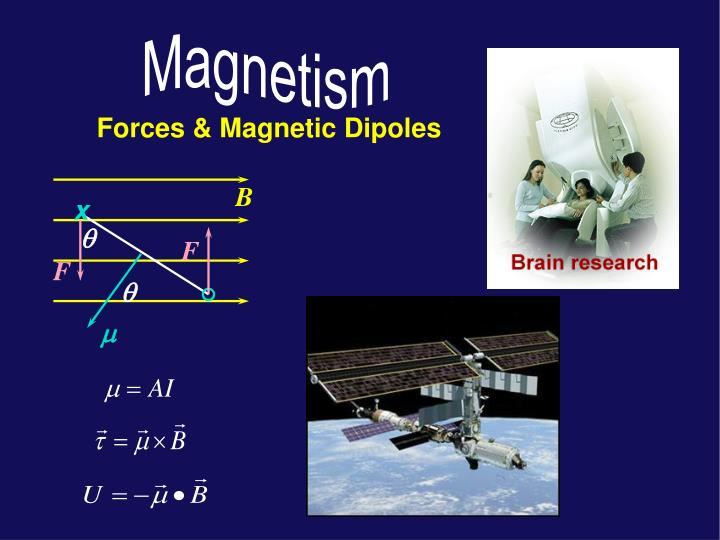forces magnetic dipoles n.