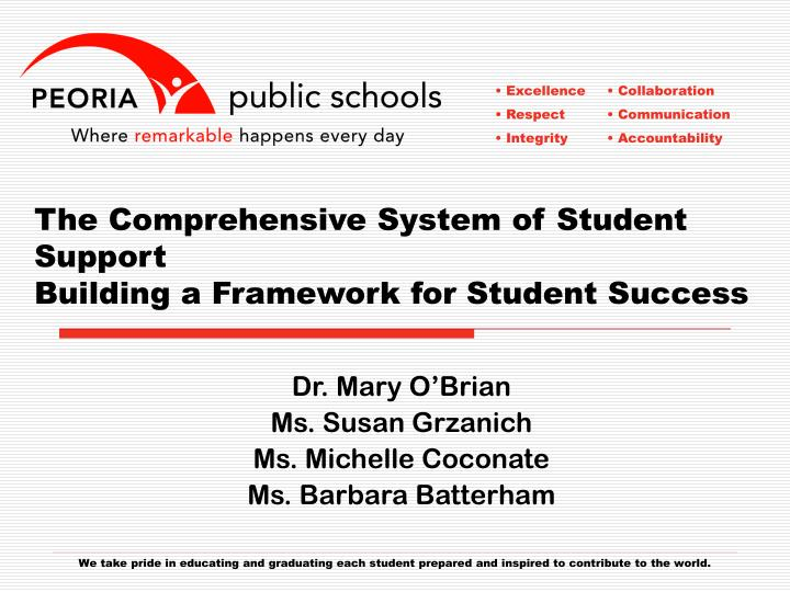 the comprehensive system of student support building a framework for student success n.