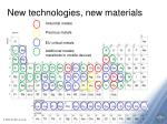 new technologies new materials