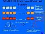 demeter end to end forecast system