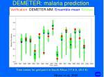 demeter malaria prediction