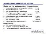 hyundai theta bsm production in korea