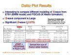 dalitz plot results1