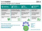 business analytics go to market