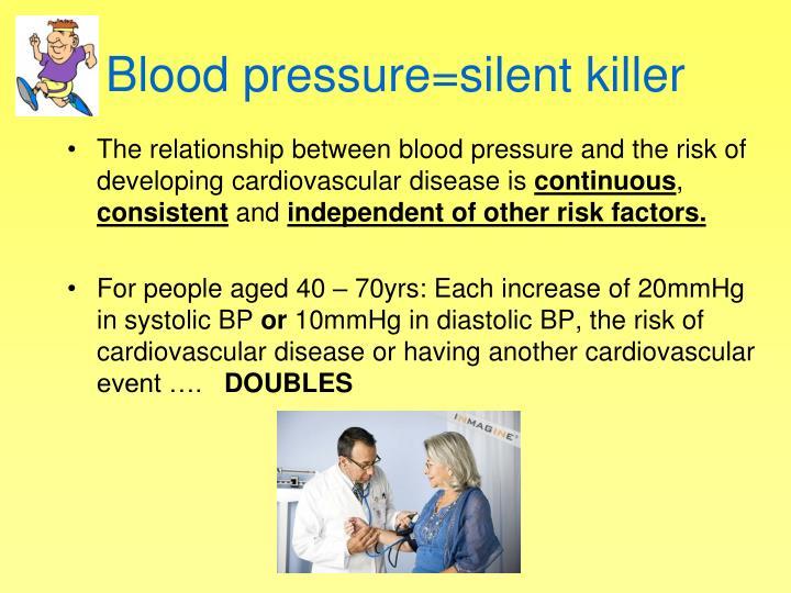 Blood pressure=silent killer