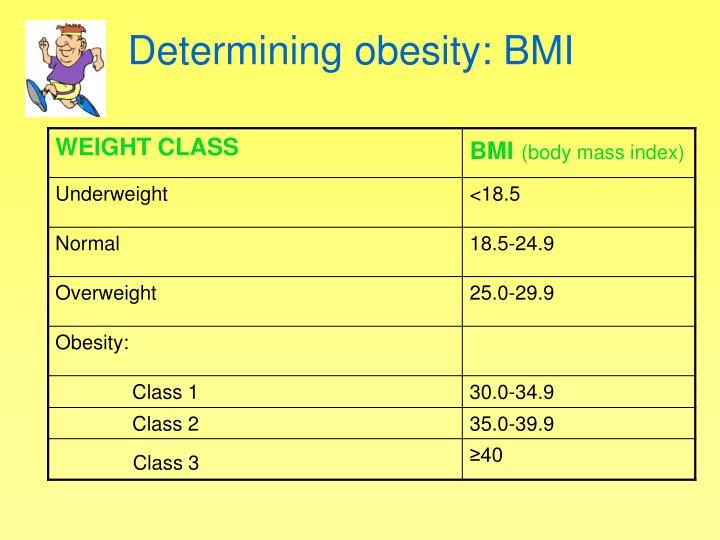 Determining obesity: BMI