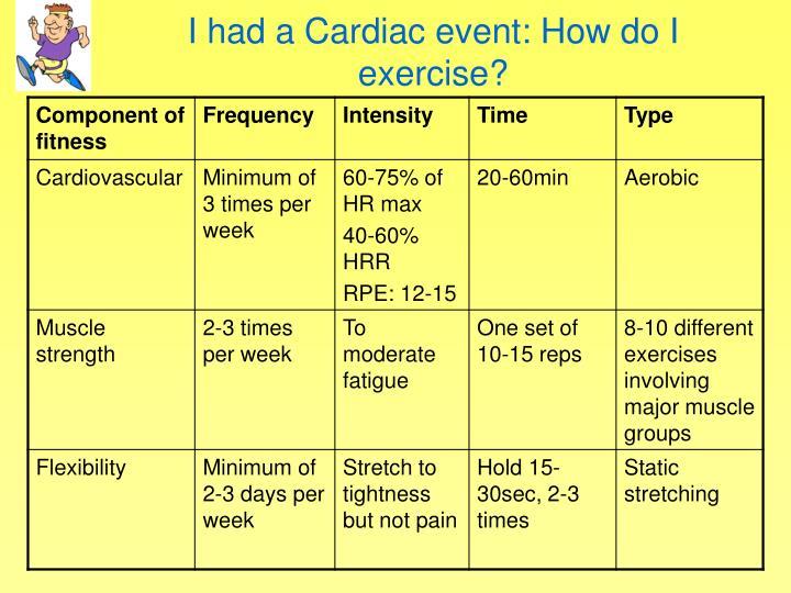 I had a Cardiac event: How do I exercise?