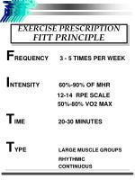 exercise prescription fitt principle