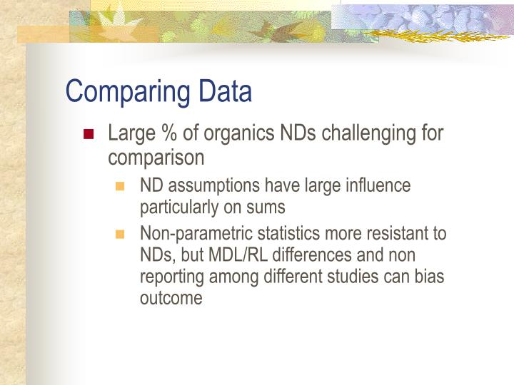 Large % of organics NDs challenging for comparison