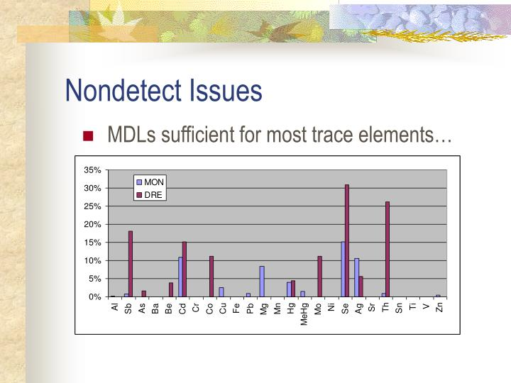 MDLs sufficient for most trace elements…
