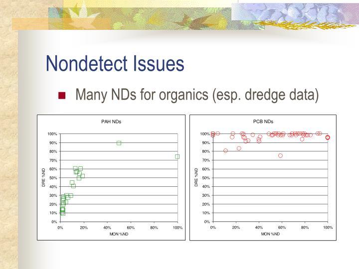 Many NDs for organics (esp. dredge data)