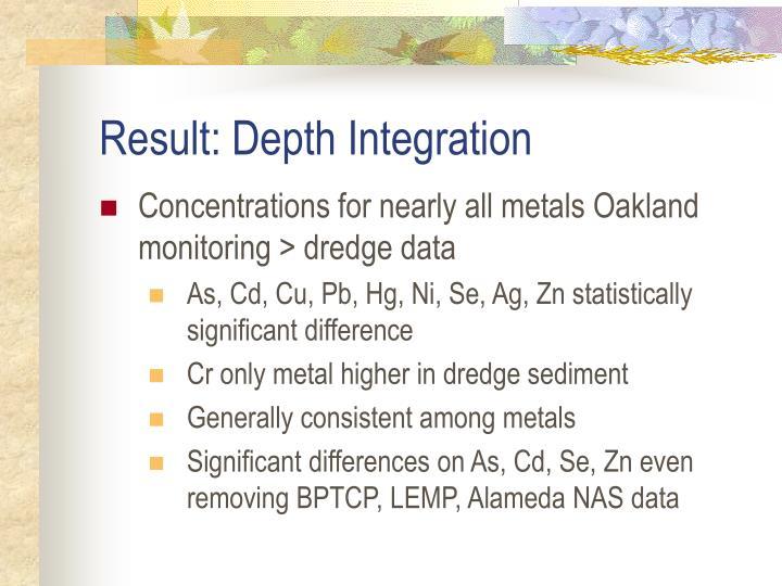 Result: Depth Integration