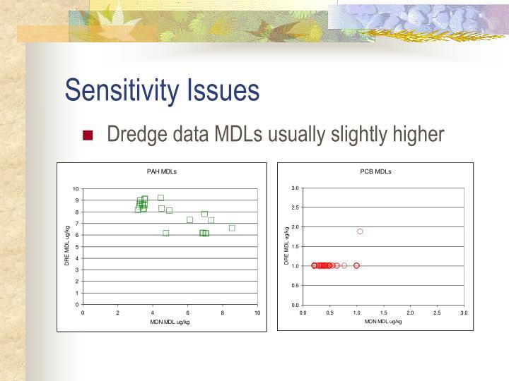 Dredge data MDLs usually slightly higher